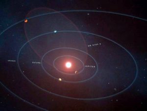 Nearly circular orbits of objects in our solar system, in contrast to highly elongated orbit of HR5183b.
