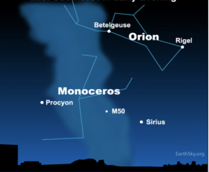 Chart showing constellation Monoceros the Unicorn, near Orion and Sirius.