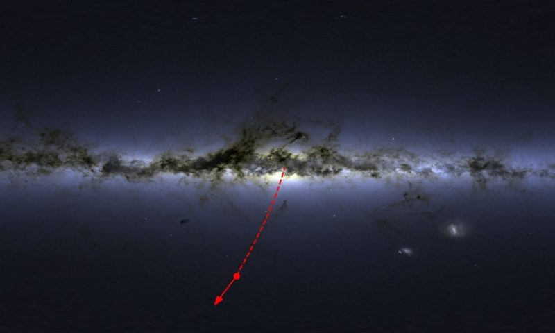 Side view of Milky Way with long red arrow going out into intergalactic space.