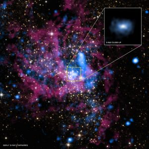 Colorful field of stars and gas with highlighted close-up of center.