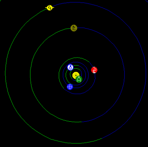 A view looking down from directly above the solar system on November 24, 2019.