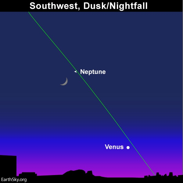 Moon, Venus and Neptune after sunset.