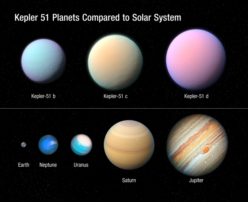 Row of large planets over row of our solar system planets.