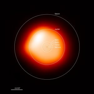 Big red blobby star image, with orbits of solar system planets overlaid.