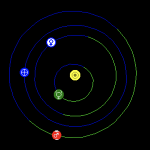Computer-generated depiction of the relative positions of the planets in the inner solar system - Mercury, Venus, Earth, Mars - in March 2020.