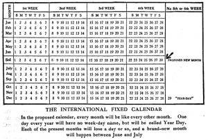 International Fixed Calendar.