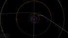 Diagram of orbit and perihelion of 2nd interstellar object, Comet Borisov.