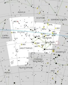 Star chart showing the constellation Sagittarius the Archer, with its prominent Teapot asterism indicated, and the surrounding region of sky. The study area is marked with a red circle.