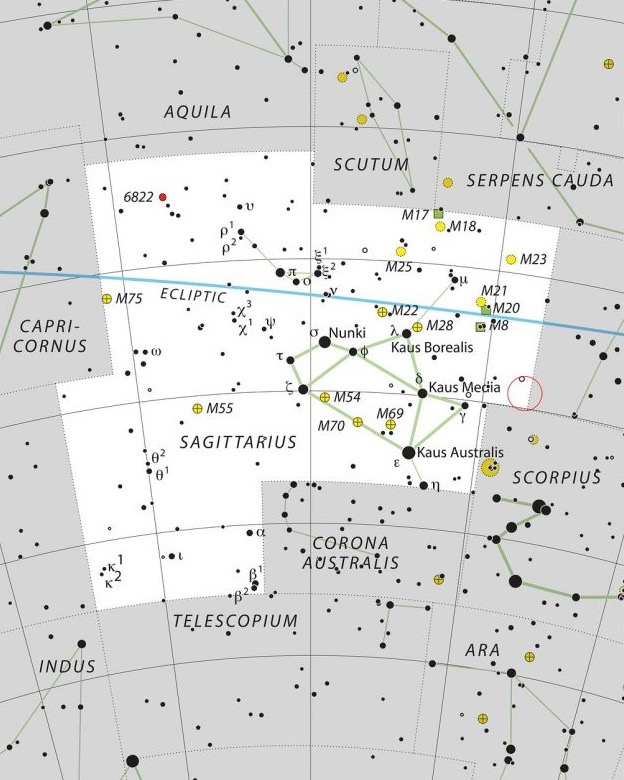 Star chart of Sagittarius with Teapot asterism, spout pointing toward thin red circle.