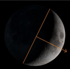 A crescent moon with lines drawn between the 2 horns of the crescent, and a 2nd line drawn perpendicular to the 1st to indicate the sun's whereabouts.