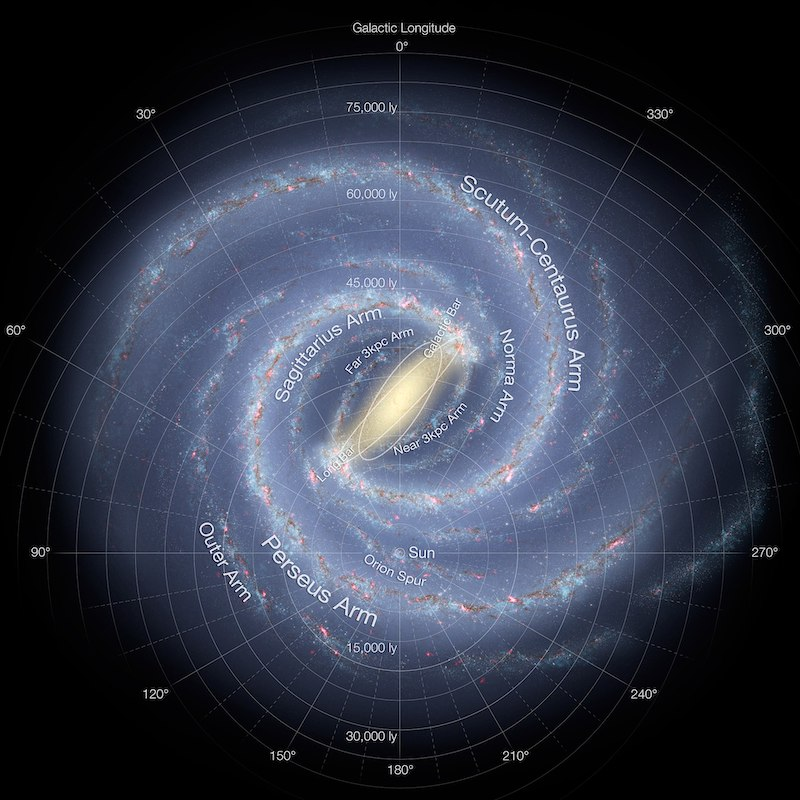 Milky Way face-on, showing the central bar, major spiral arms, and the Orion Arm.