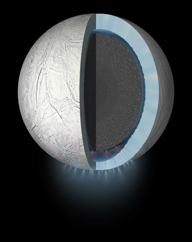 Cutaway view of cracked icy sphere with dark core and bright water vapor jets on surface.