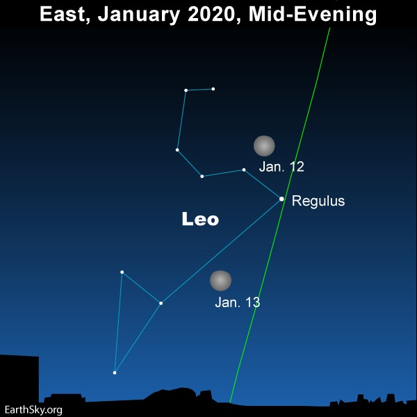 Bright moon shines in front of the constellation Leo the Lion.