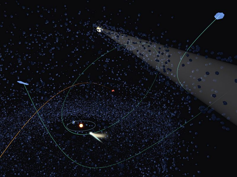 Diagram: solar system with interstellar comets' curved paths, some cometary orbits, and a passing large object.