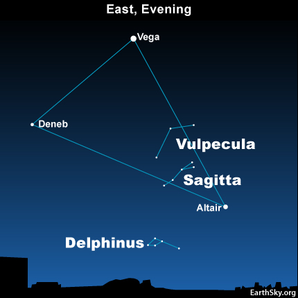 Chart of the Summer Triangle, with the 3 small constellations Sagitta, Vulpecula and Delphinus.