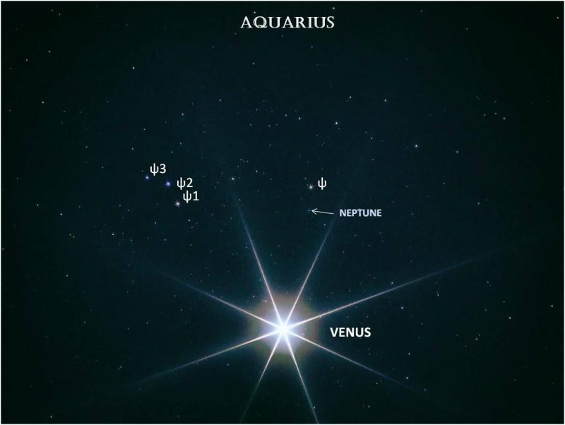 Very bright Venus with six camera-effect rays, four labeled stars in Aquarius, and very faint Neptune.