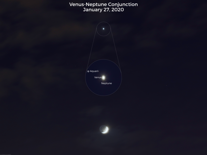 Brightly glowing crescent, bright Venus and faint star and much fainter Neptune.