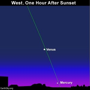 See Mercury beneath Venus at dusk | EarthSky.org