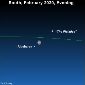 Moon shines in between the star Aldebaran and the Pleiades star cluster.