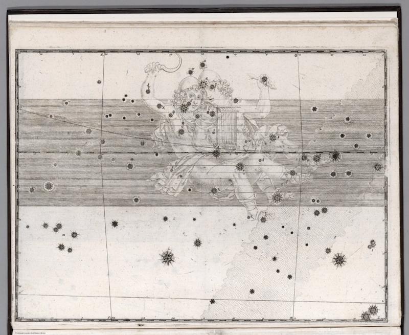 Mapa estelar antique com gravura de rapazes gémeos entre muitas estrelas em preto sobre branco.