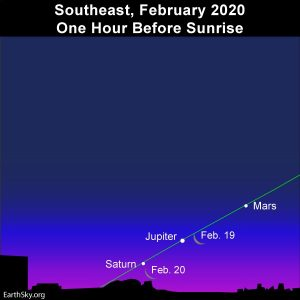 Slender waning crescent moon with morning planets.