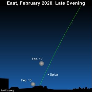Moon and Spica at late night in February 12 and 13, 2020.