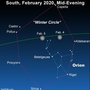 Chart of moon inside Winter Circle of stars.