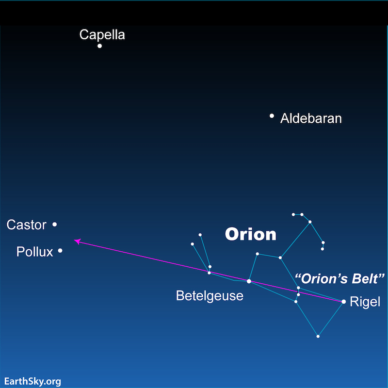A star map showing Orion and Gemini, with a line from Rigel to Betelgeuse pointing towards Castor and Pollux.