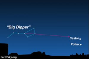 A star map showing Gemini and the Big Dipper.