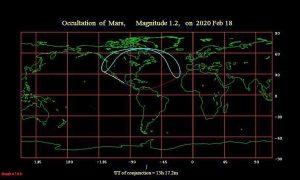 Map of occultation of Mars.