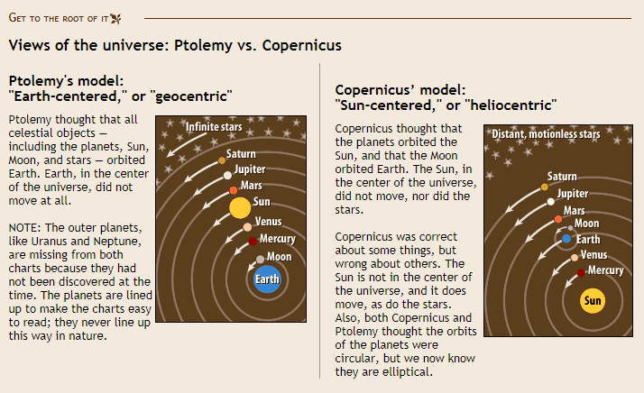 Contrasting Ptolemy's geocentric model with Copernicus' sun-centered model.