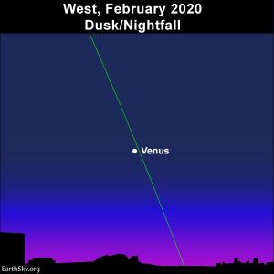 Chart showing Venus in the west after sunset in late February 2020