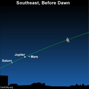 Moon and morning planets before dawn.