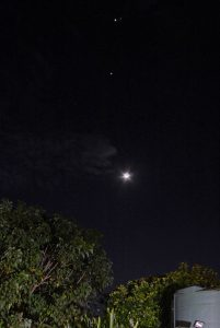 Planets and moon.