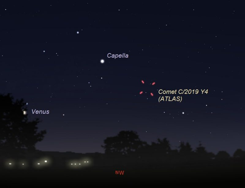 Star chart with horizon, Venus, and Capella with location of comet.
