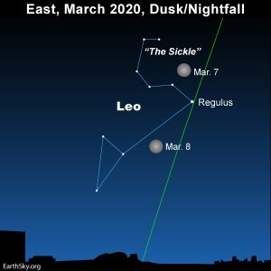 Moon in front of the constellation Leo the Lion.
