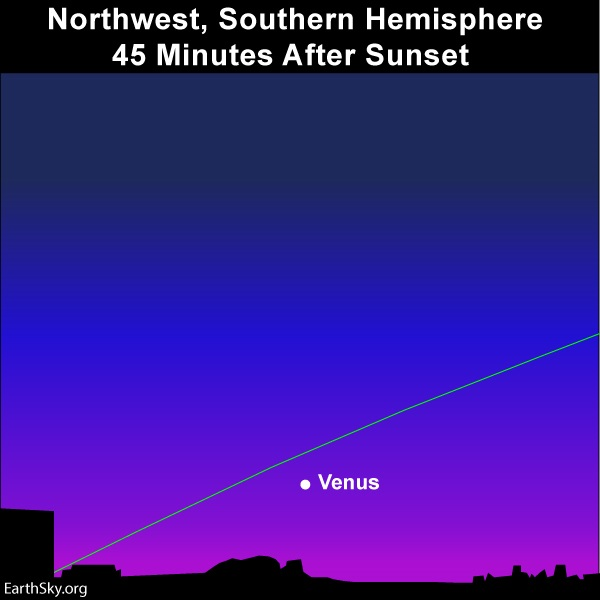 Chart showing slanted ecliptic and Venus after sunset in the Southern Hemisphere.
