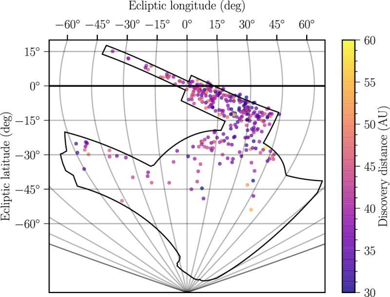 Grafico con molti piccoli punti colorati, principalmente in un'andana lunga, su sfondo bianco.