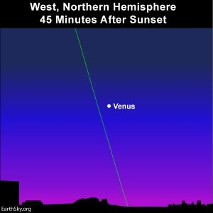Venus in the west after sunset.