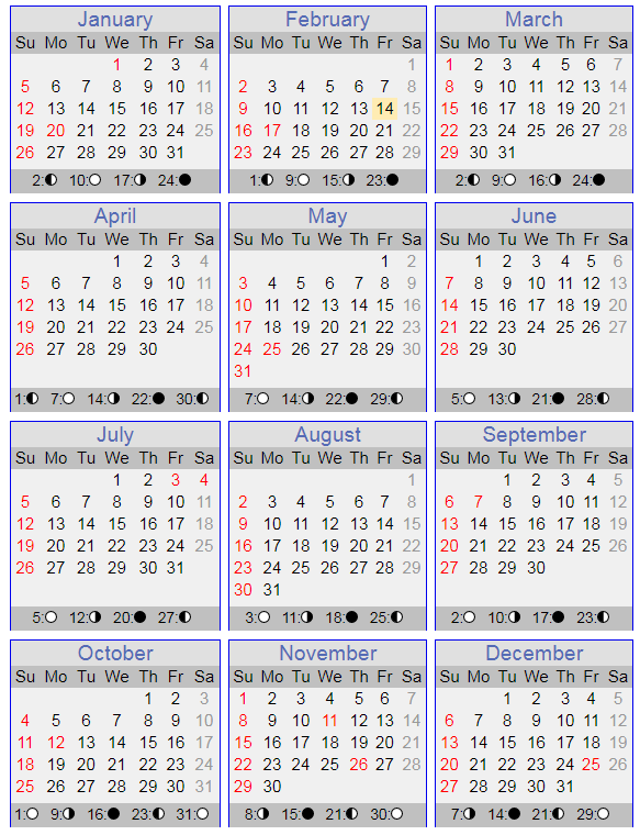 Array of monthly calendars for twelve months of 2020 with phases of the moon shown.