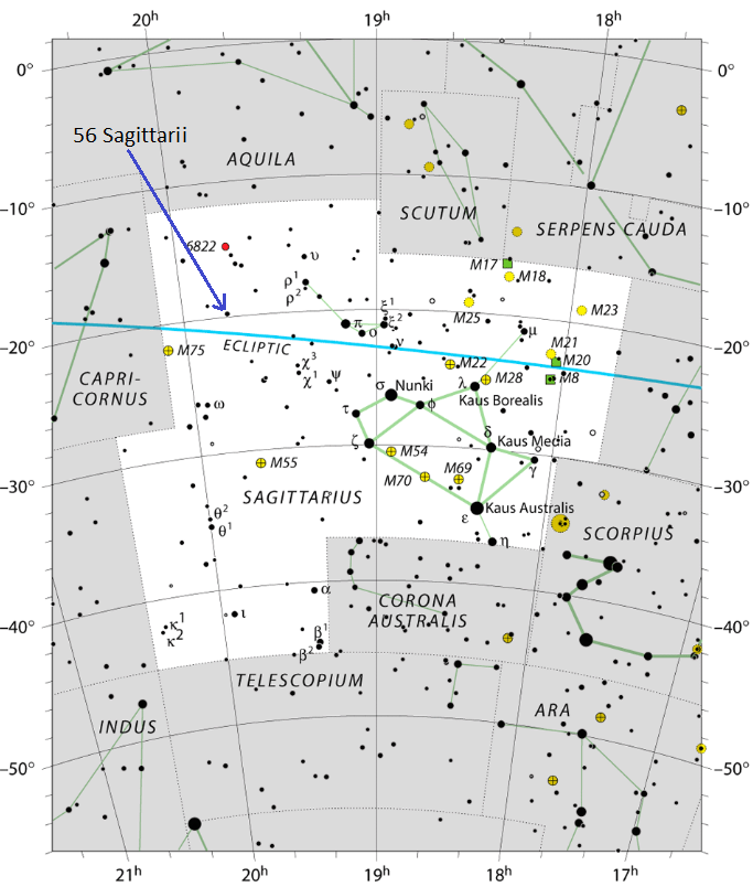 Sky chart of Sagittarius's teapot asterism, with the ecliptic line and an arrow pointing to a star.