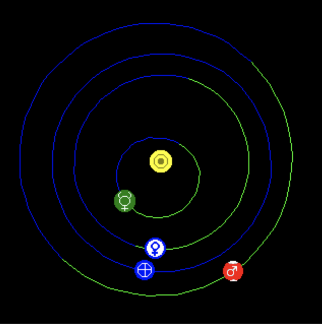 Concentric circular orbits showing relative position of planets in the inner solar system around June 11, 2020.