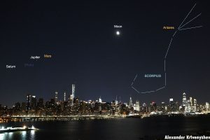 Saturn, Jupiter, Mars and the moon - plus the constellation Scorpius - over New York City.