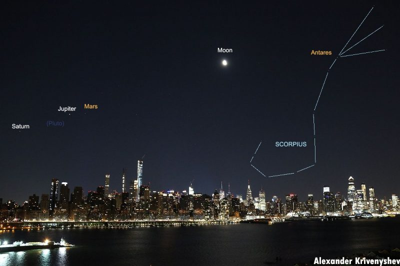 Saturn, Jupiter, Mars and the moon, plus constellation Scorpius, over glittering nighttime skyline of New York City.