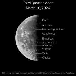 Last quarter moon, with some prominent lunar features annotated.