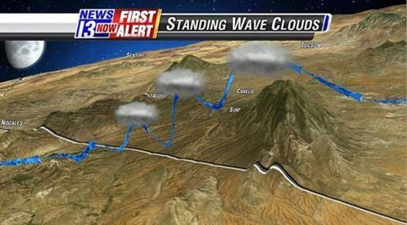 Video still showing the formation of standing wave clouds as winds blow over a mountain.