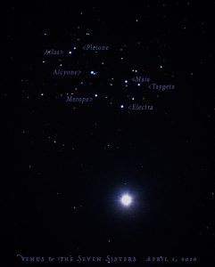 Bright Venus and dipper-shaped Pleiades star cluster, with the names of the Pleiades stars added.
