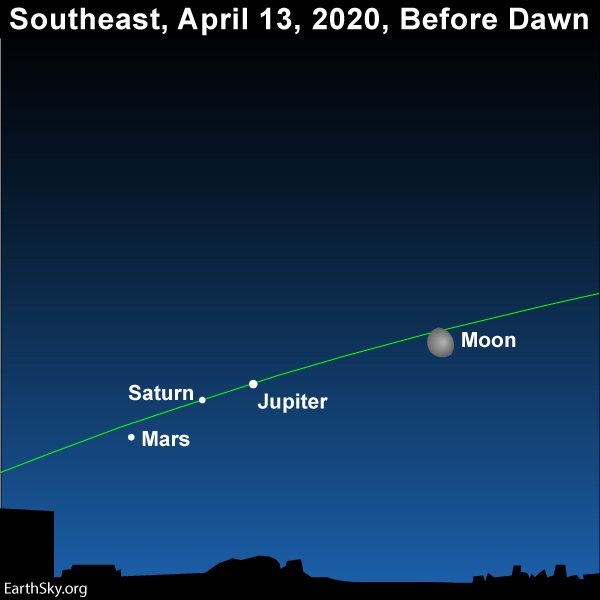Diagram of moon and morning planets along slanted green line of ecliptic.