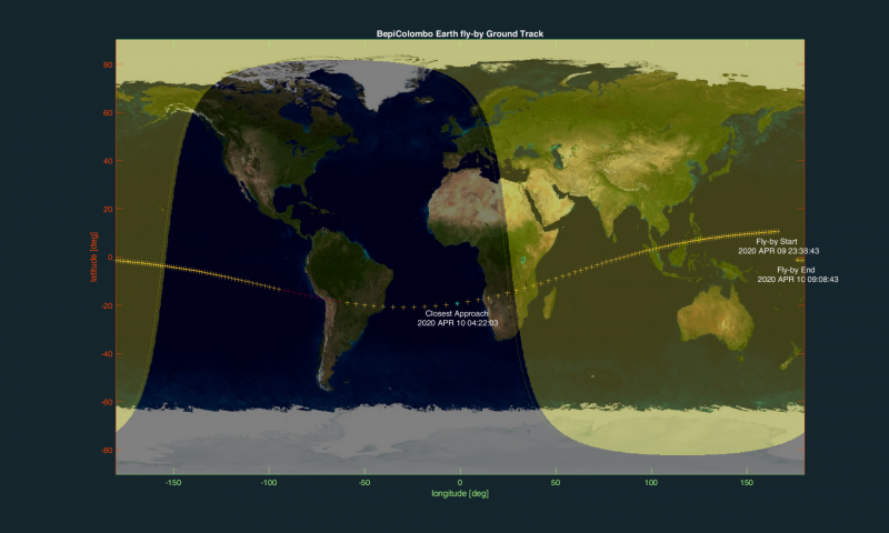 Map of Earth showing BepiColombo's track above Earth's surface.
