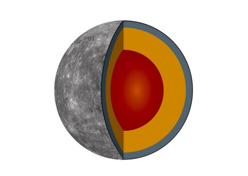 Artist's drawing of cutaway showing Mercury's large inner core.